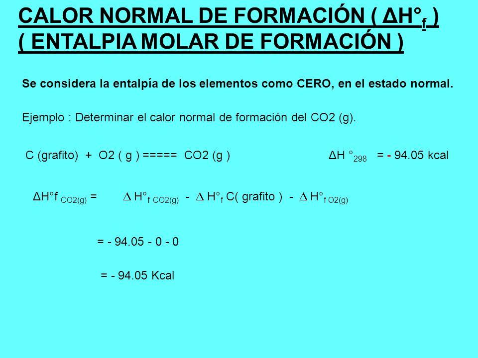 CALOR NORMAL DE FORMACIÓN ( ΔH°f ) ( ENTALPIA MOLAR DE FORMACIÓN )