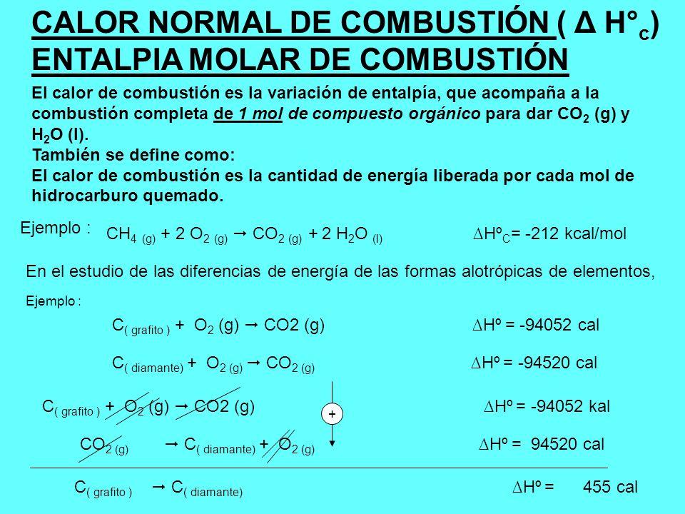 CALOR NORMAL DE COMBUSTIÓN ( Δ H°c) ENTALPIA MOLAR DE COMBUSTIÓN