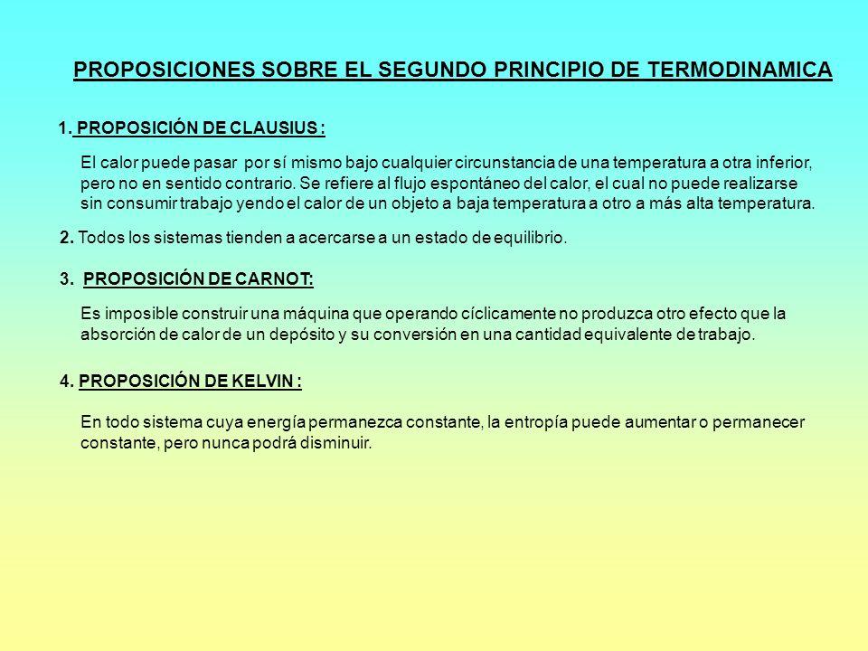 PROPOSICIONES SOBRE EL SEGUNDO PRINCIPIO DE TERMODINAMICA