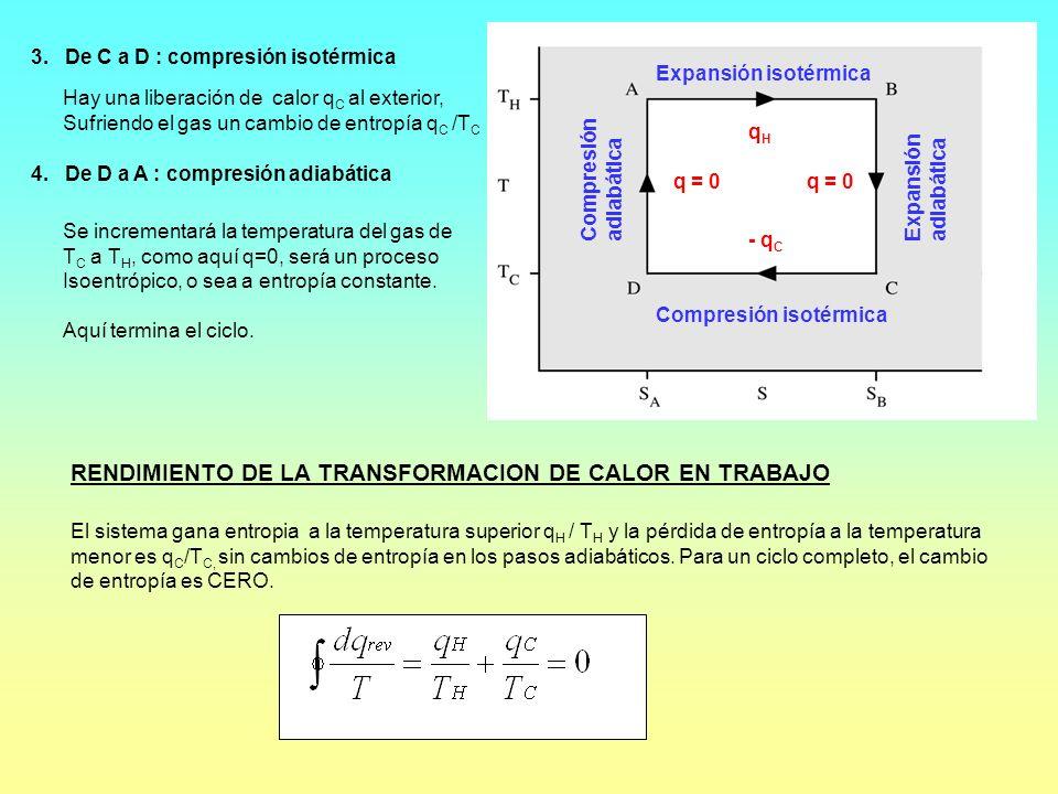 RENDIMIENTO DE LA TRANSFORMACION DE CALOR EN TRABAJO