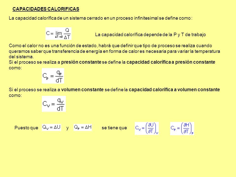 CAPACIDADES CALORIFICAS