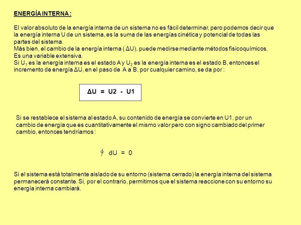 ΔU = U2 - U1 ∫ dU = 0 ENERGÍA INTERNA :