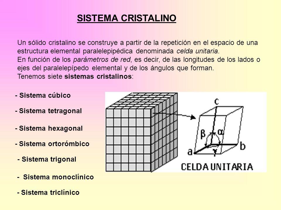 SISTEMA CRISTALINO Un sólido cristalino se construye a partir de la repetición en el espacio de una.