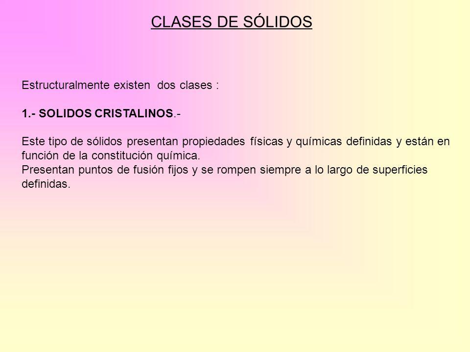 CLASES DE SÓLIDOS Estructuralmente existen dos clases :