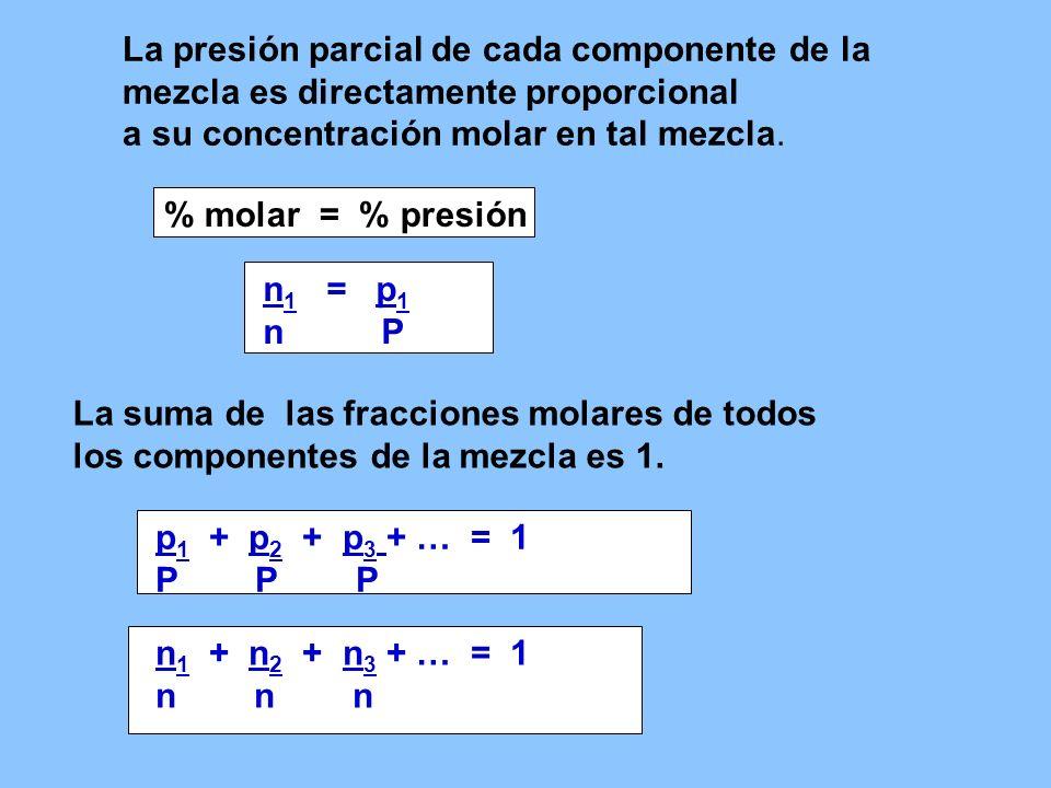 La presión parcial de cada componente de la
