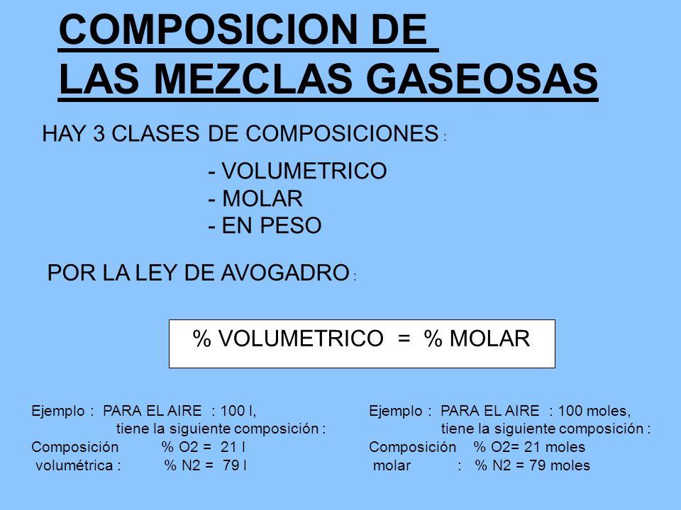 COMPOSICION DE LAS MEZCLAS GASEOSAS HAY 3 CLASES DE COMPOSICIONES :