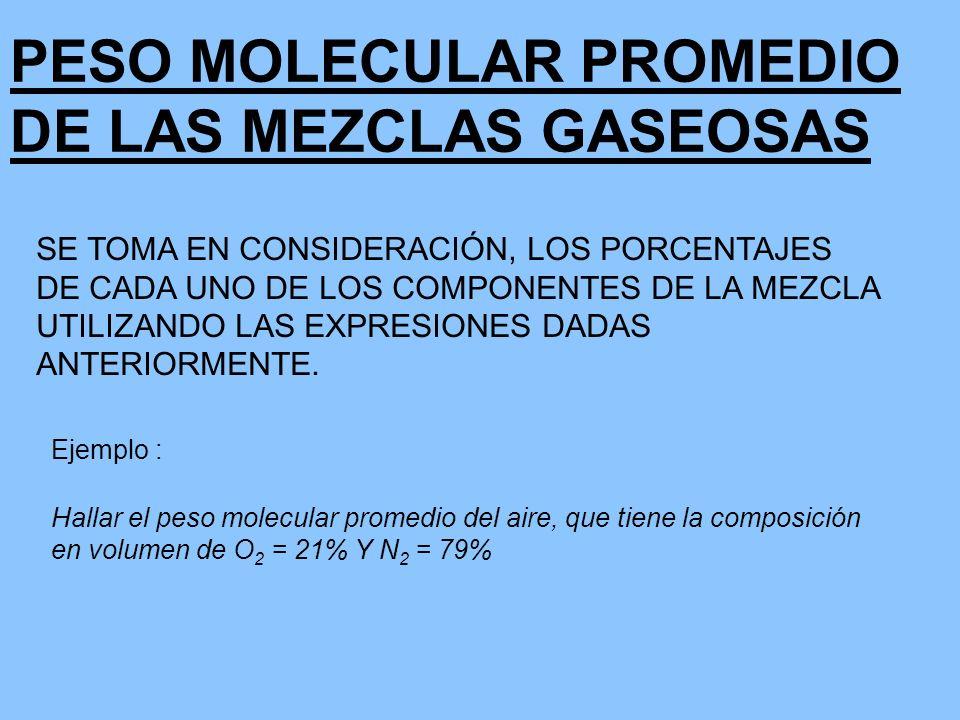 PESO MOLECULAR PROMEDIO DE LAS MEZCLAS GASEOSAS