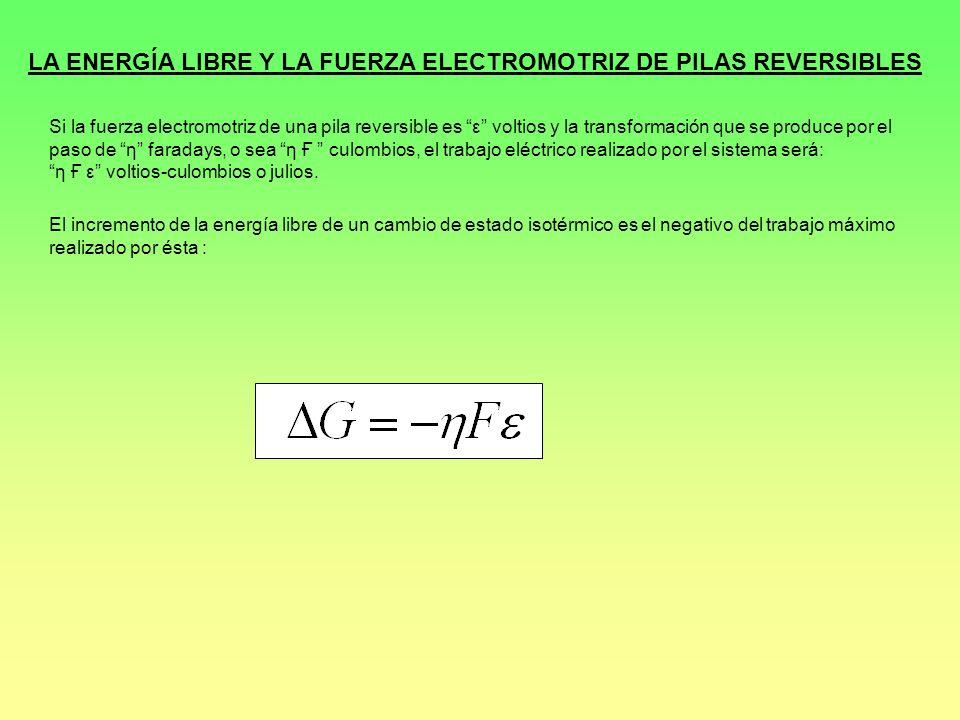 LA ENERGÍA LIBRE Y LA FUERZA ELECTROMOTRIZ DE PILAS REVERSIBLES