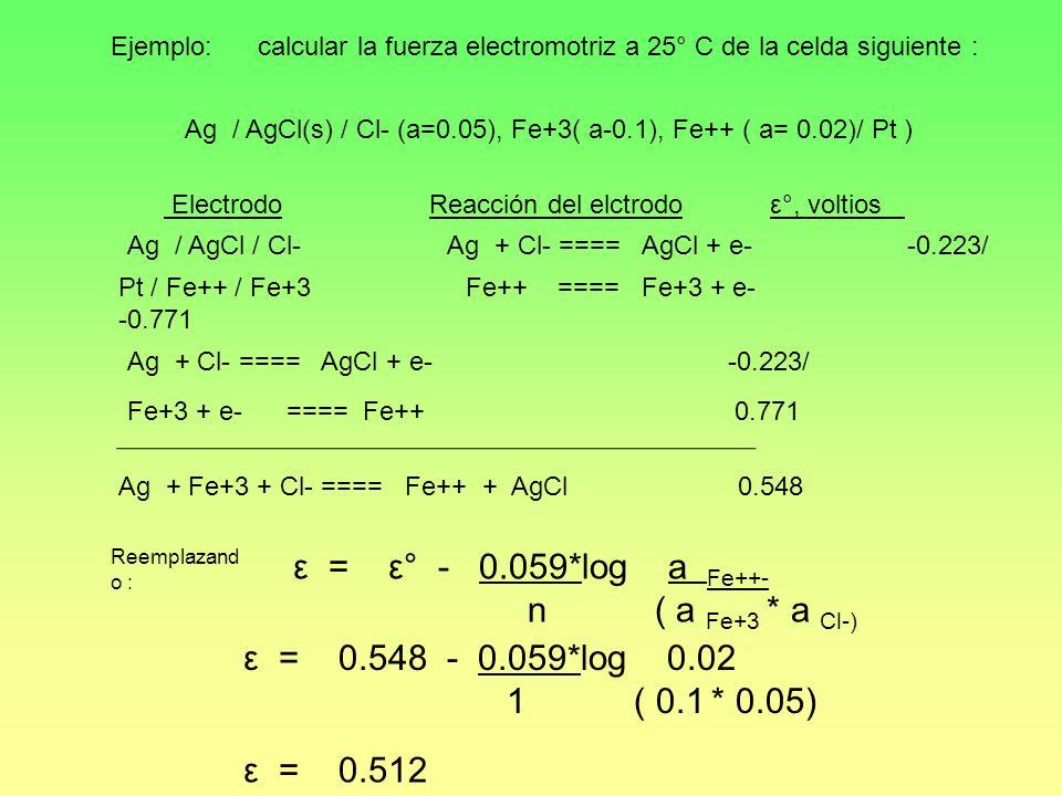 ε = ε° - 0.059*log a Fe++- n ( a Fe+3 * a Cl-)