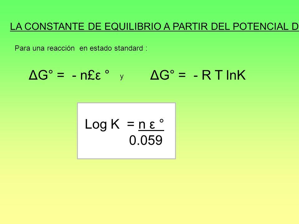 ΔG° = - n£ε ° ΔG° = - R T lnK Log K = n ε ° 0.059