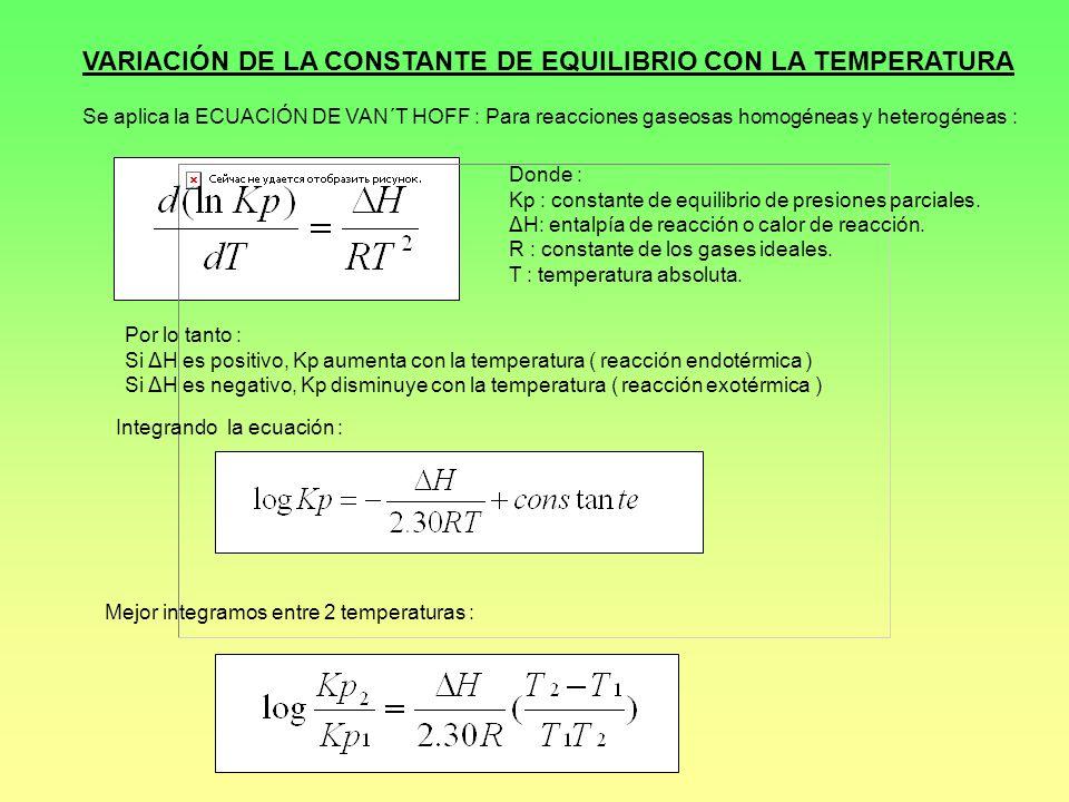 VARIACIÓN DE LA CONSTANTE DE EQUILIBRIO CON LA TEMPERATURA