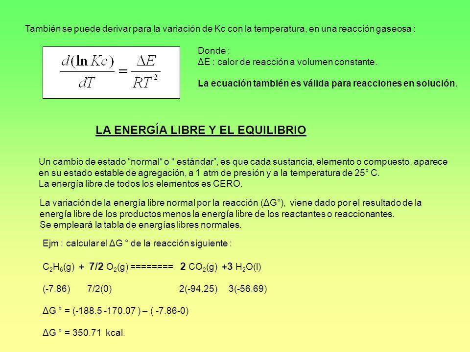 LA ENERGÍA LIBRE Y EL EQUILIBRIO