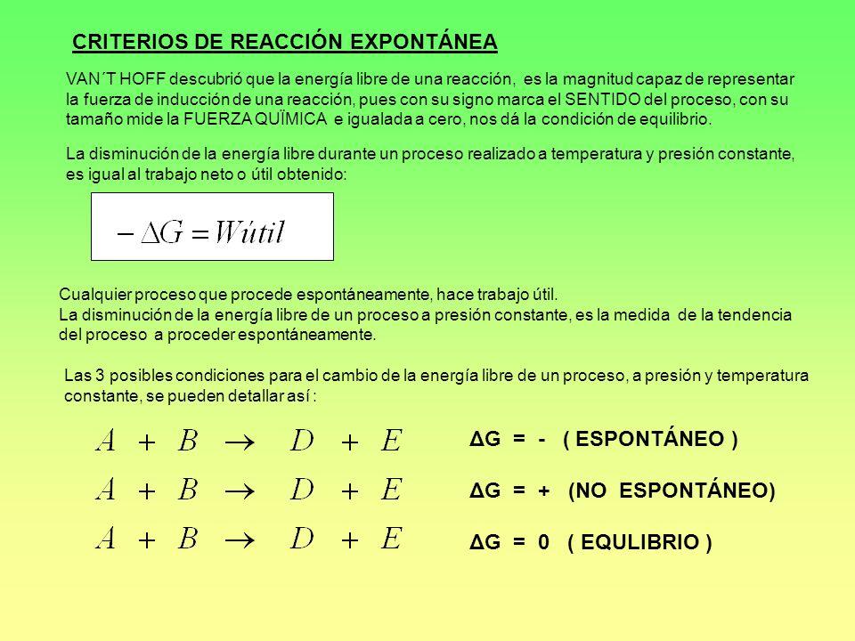 CRITERIOS DE REACCIÓN EXPONTÁNEA