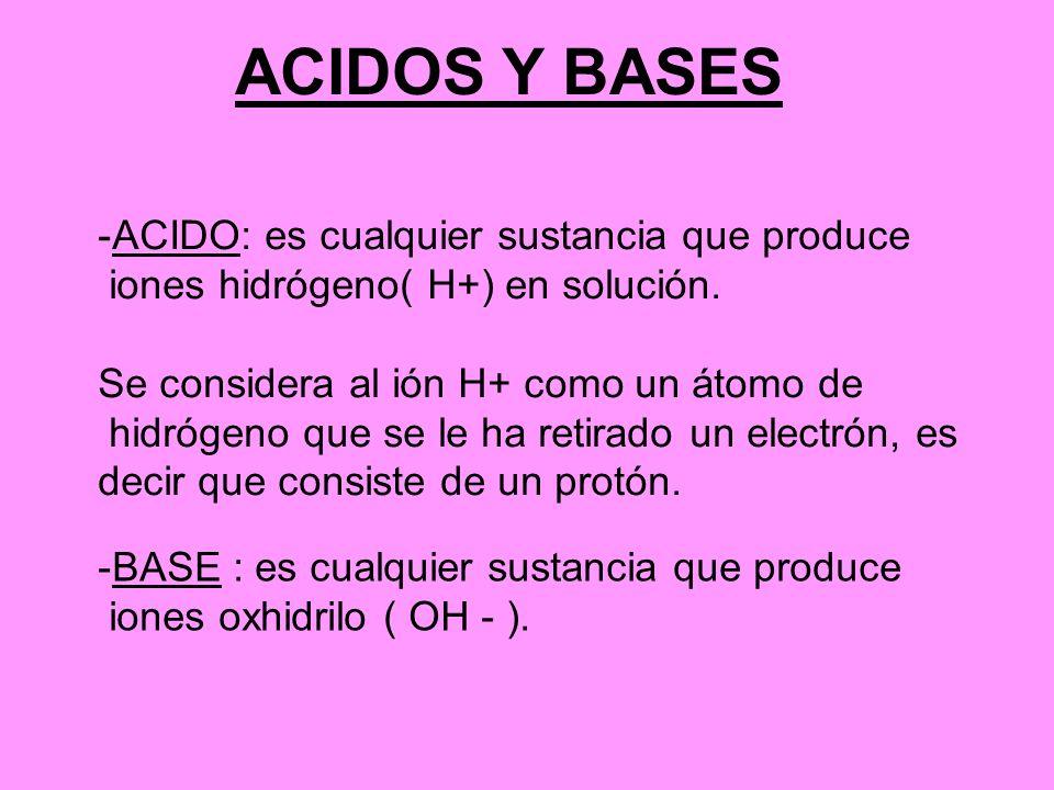 ACIDOS Y BASES ACIDO: es cualquier sustancia que produce