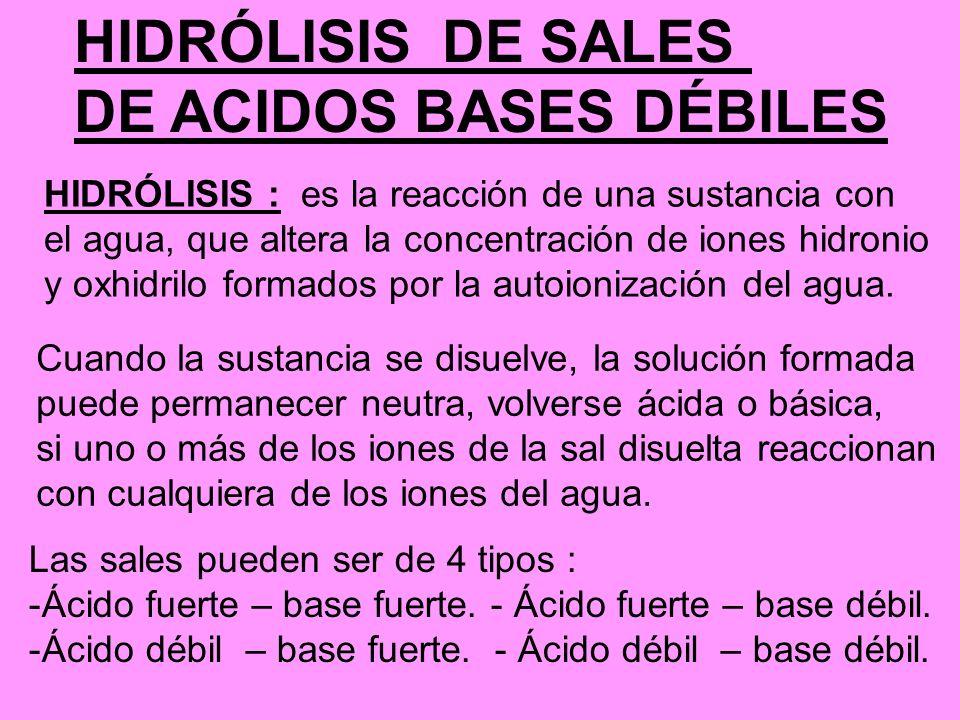 DE ACIDOS BASES DÉBILES