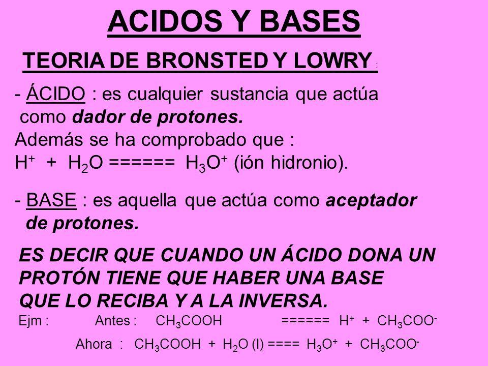 ACIDOS Y BASES TEORIA DE BRONSTED Y LOWRY :