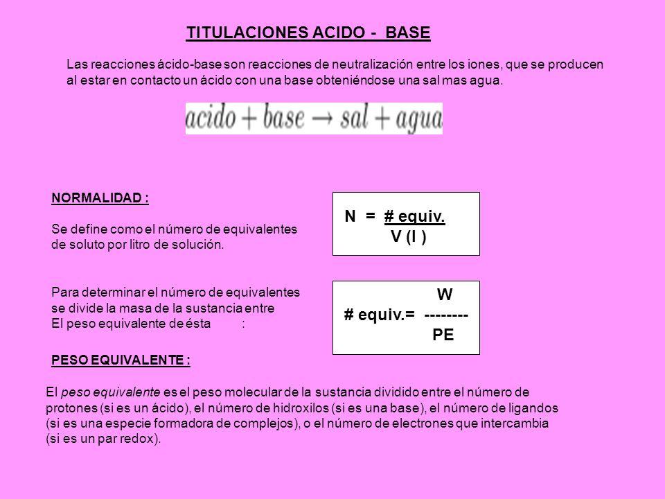 TITULACIONES ACIDO - BASE