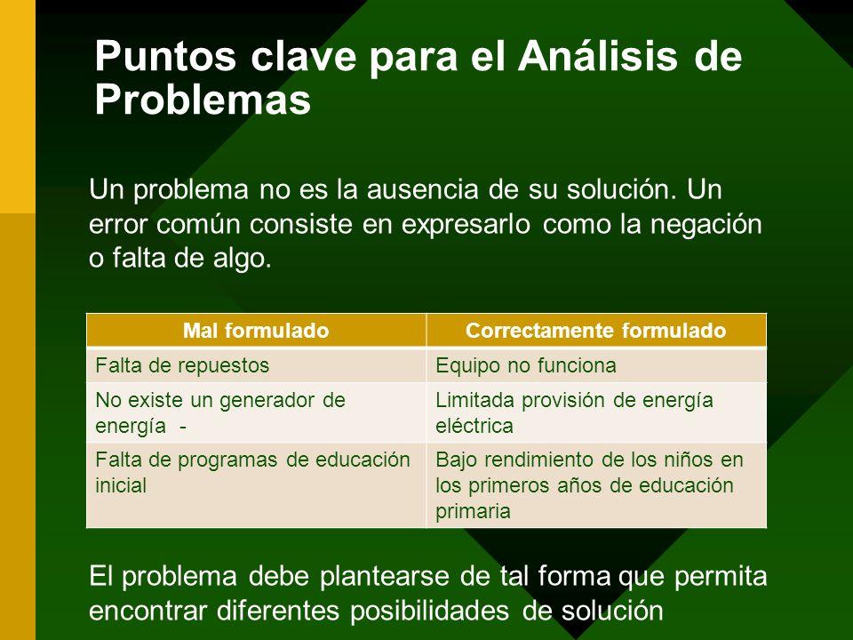 Puntos clave para el Análisis de Problemas
