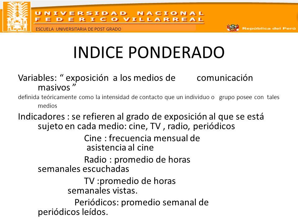 INDICE PONDERADO Variables: exposición a los medios de comunicación masivos