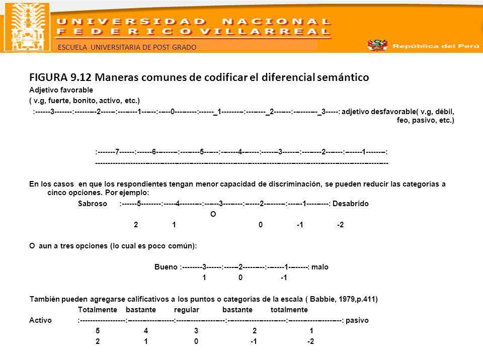 FIGURA 9.12 Maneras comunes de codificar el diferencial semántico