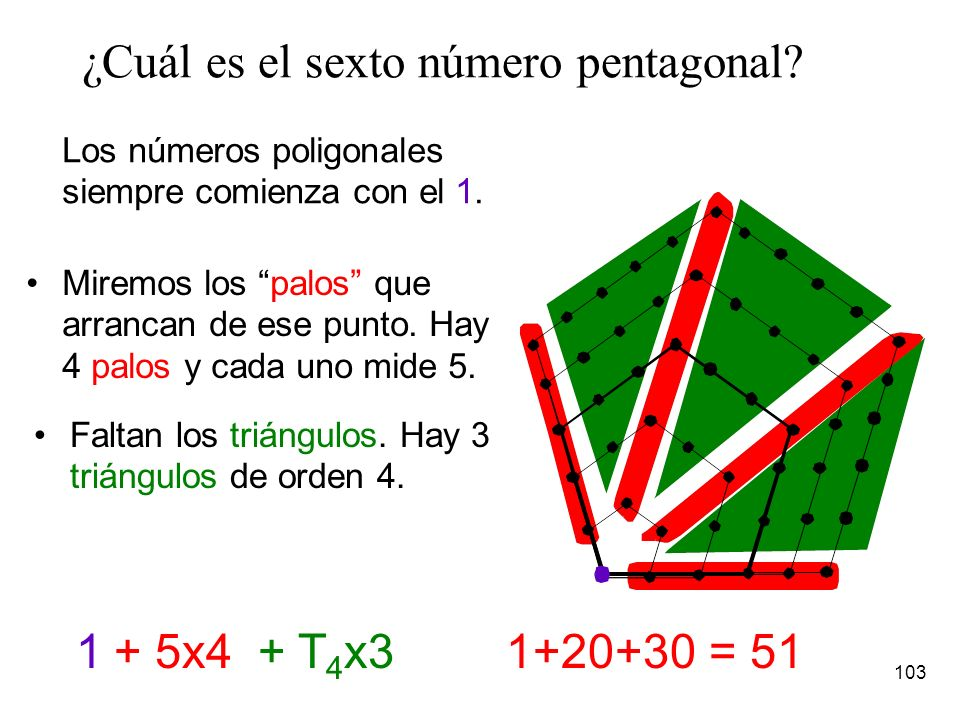 ¿Cuál es el sexto número pentagonal