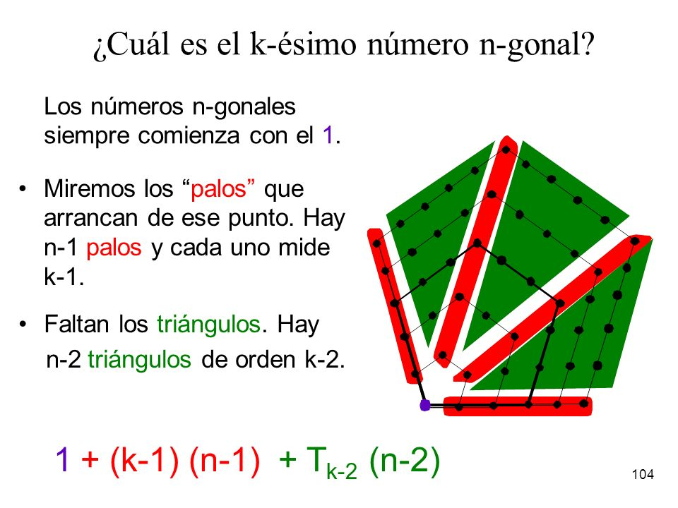 ¿Cuál es el k-ésimo número n-gonal