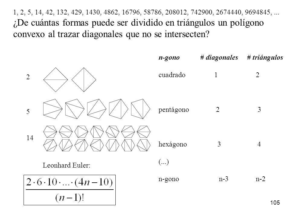 ¿De cuántas formas puede ser dividido en triángulos un polígono