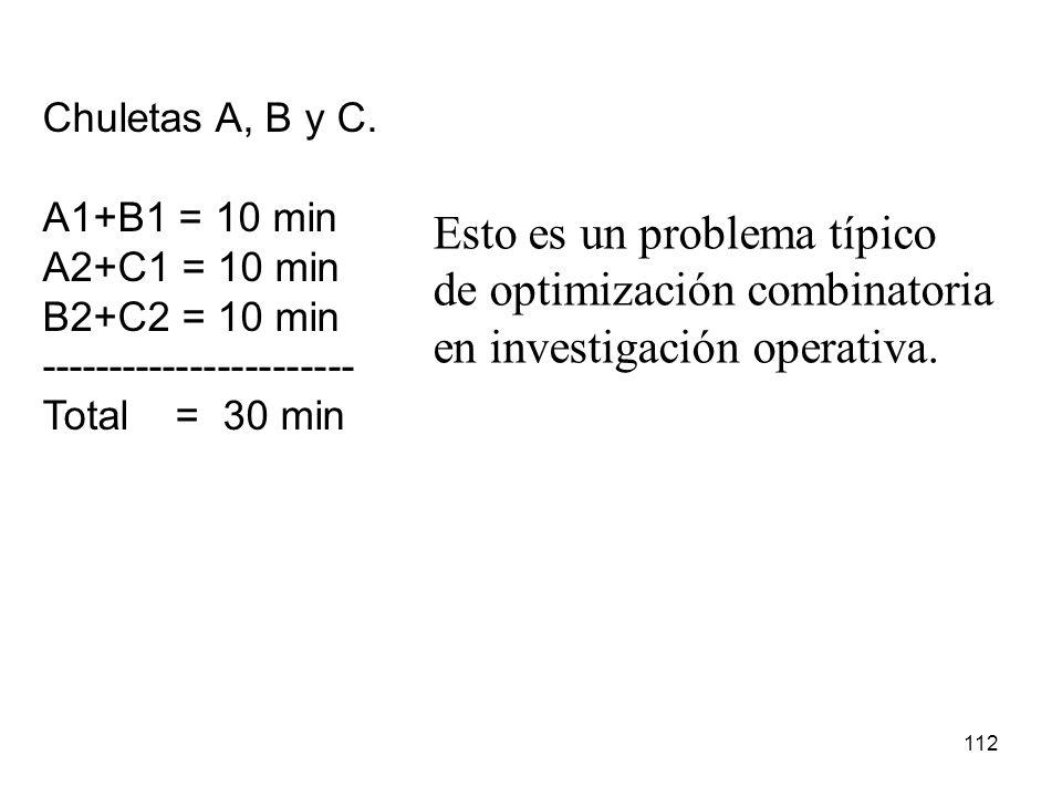 Esto es un problema típico de optimización combinatoria