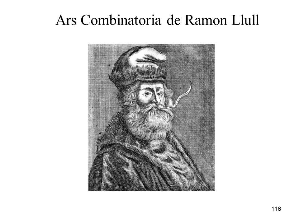 Ars Combinatoria de Ramon Llull