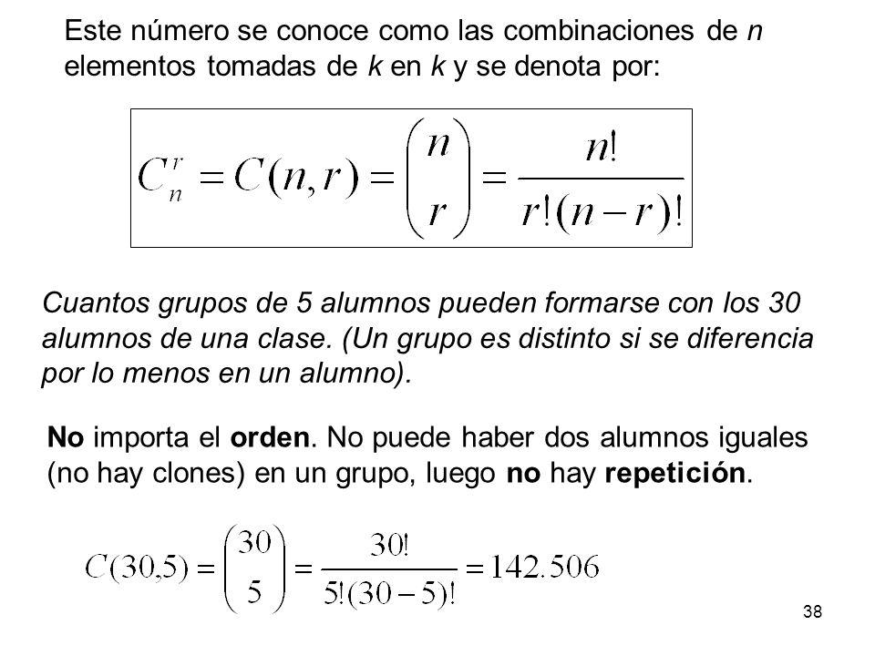 Este número se conoce como las combinaciones de n elementos tomadas de k en k y se denota por: