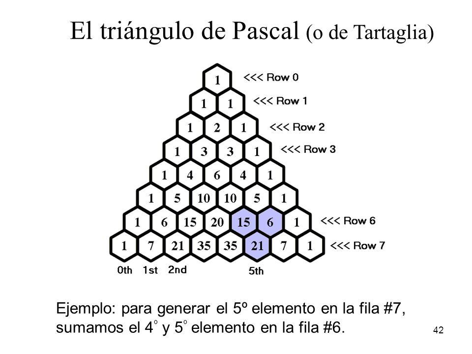 El triángulo de Pascal (o de Tartaglia)