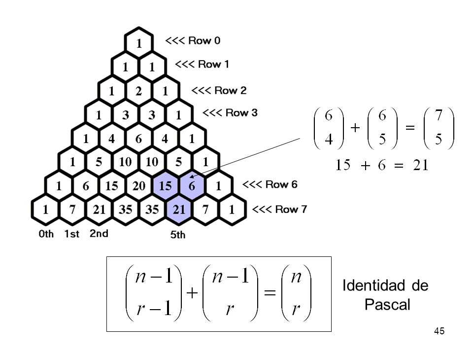 Identidad de Pascal