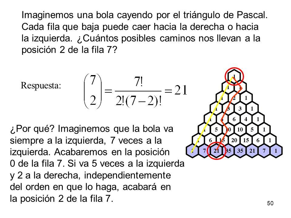 Imaginemos una bola cayendo por el triángulo de Pascal.