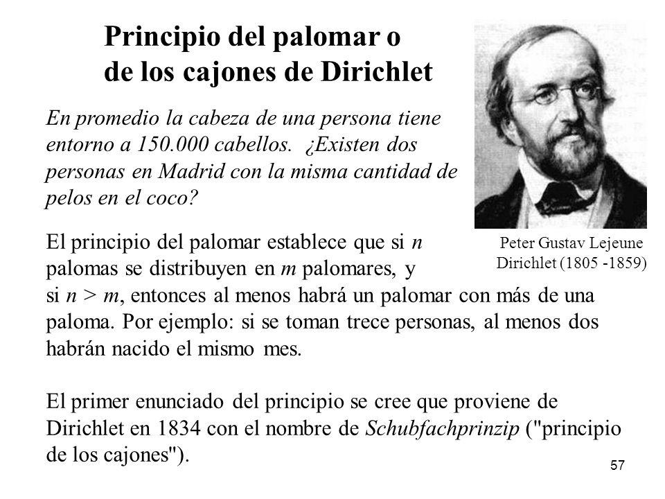 Principio del palomar o de los cajones de Dirichlet