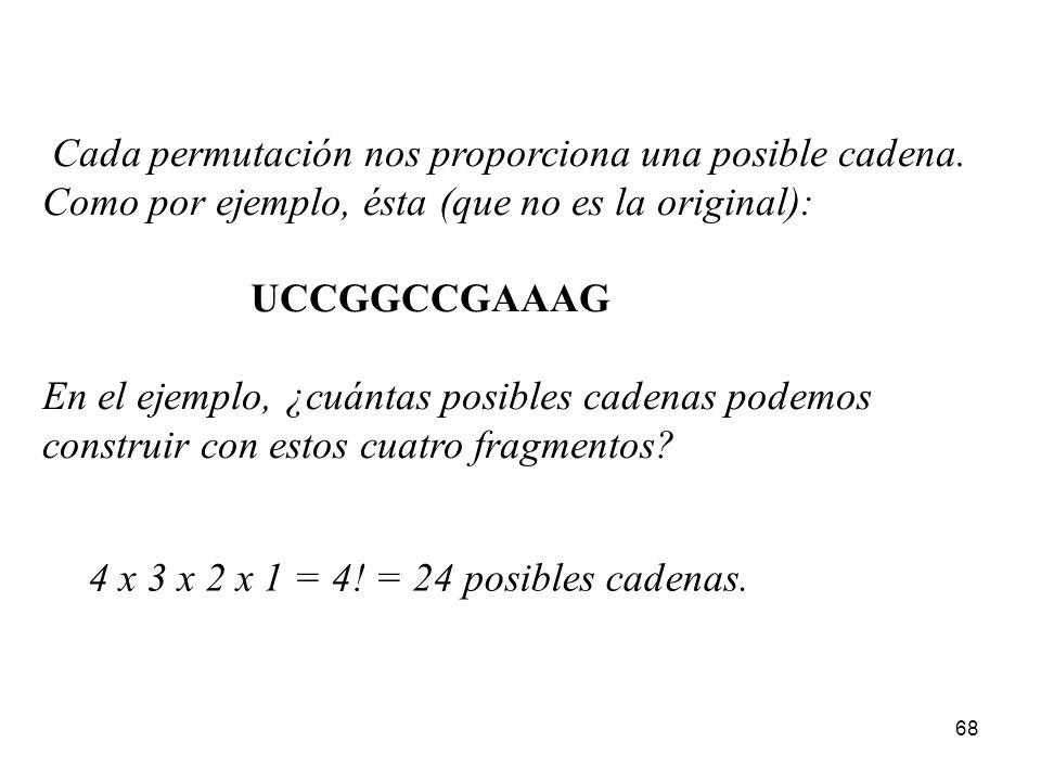 Cada permutación nos proporciona una posible cadena.