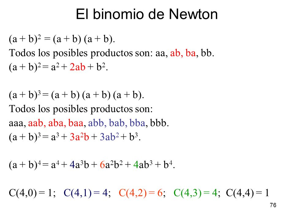 El binomio de Newton (a + b)2 = (a + b) (a + b).