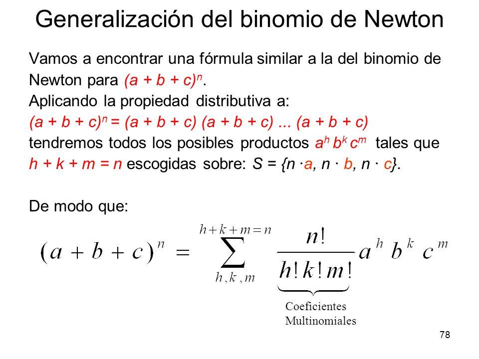 Generalización del binomio de Newton