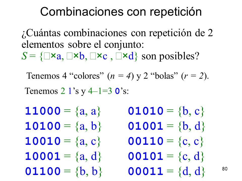 Combinaciones con repetición
