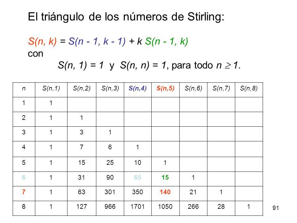 El triángulo de los números de Stirling: S(n, k) = S(n - 1, k - 1) + k S(n - 1, k) con S(n, 1) = 1 y S(n, n) = 1, para todo n  1.