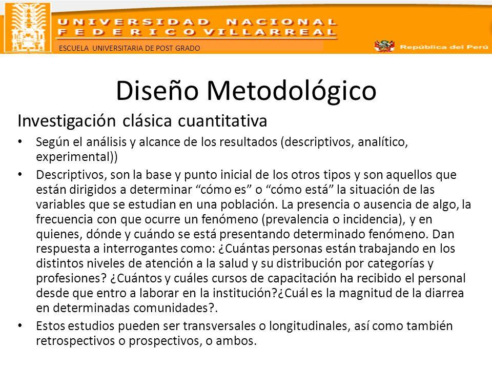 Diseño Metodológico Investigación clásica cuantitativa