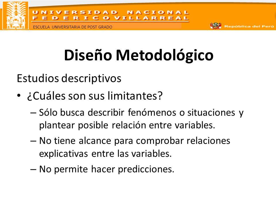Diseño Metodológico Estudios descriptivos ¿Cuáles son sus limitantes