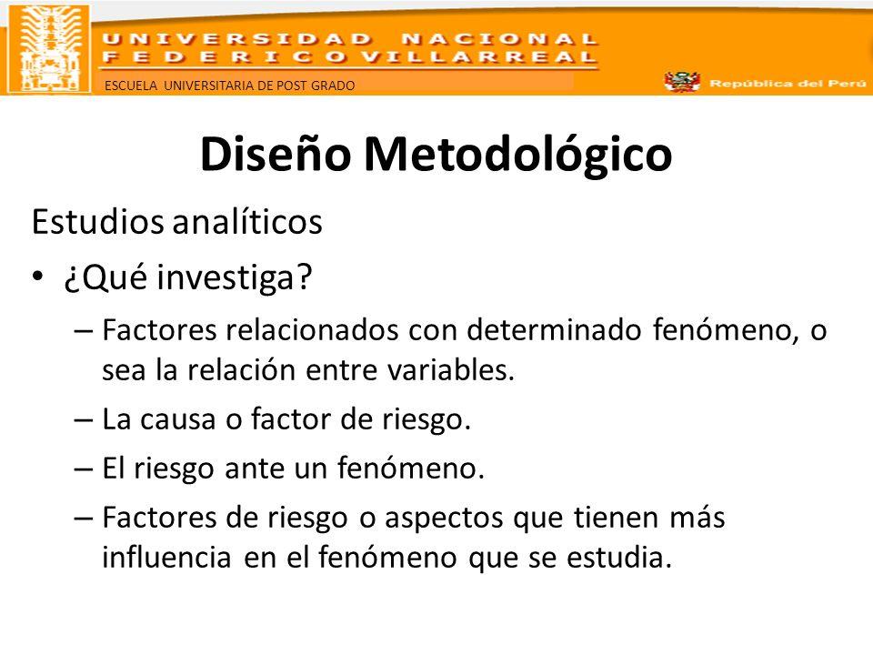 Diseño Metodológico Estudios analíticos ¿Qué investiga