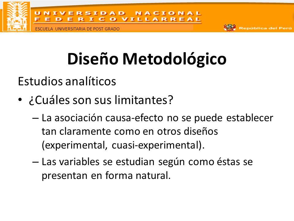 Diseño Metodológico Estudios analíticos ¿Cuáles son sus limitantes