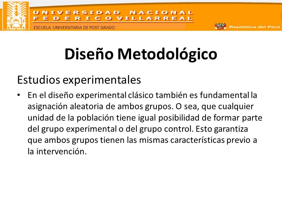 Diseño Metodológico Estudios experimentales