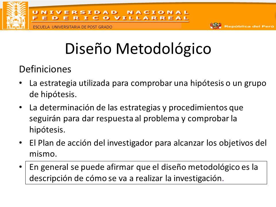 Diseño Metodológico Definiciones