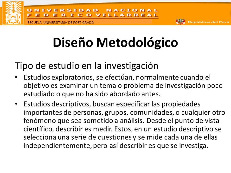 Diseño Metodológico Tipo de estudio en la investigación
