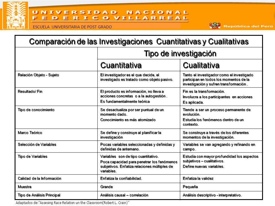 Comparación de las Investigaciones Cuantitativas y Cualitativas