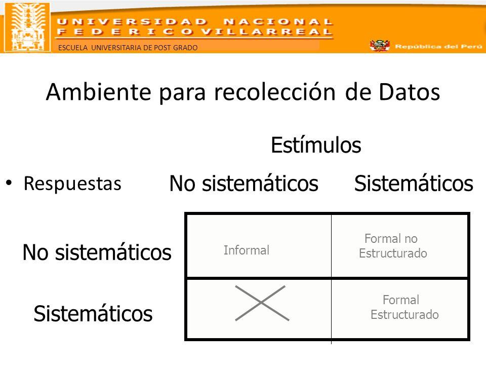 Ambiente para recolección de Datos