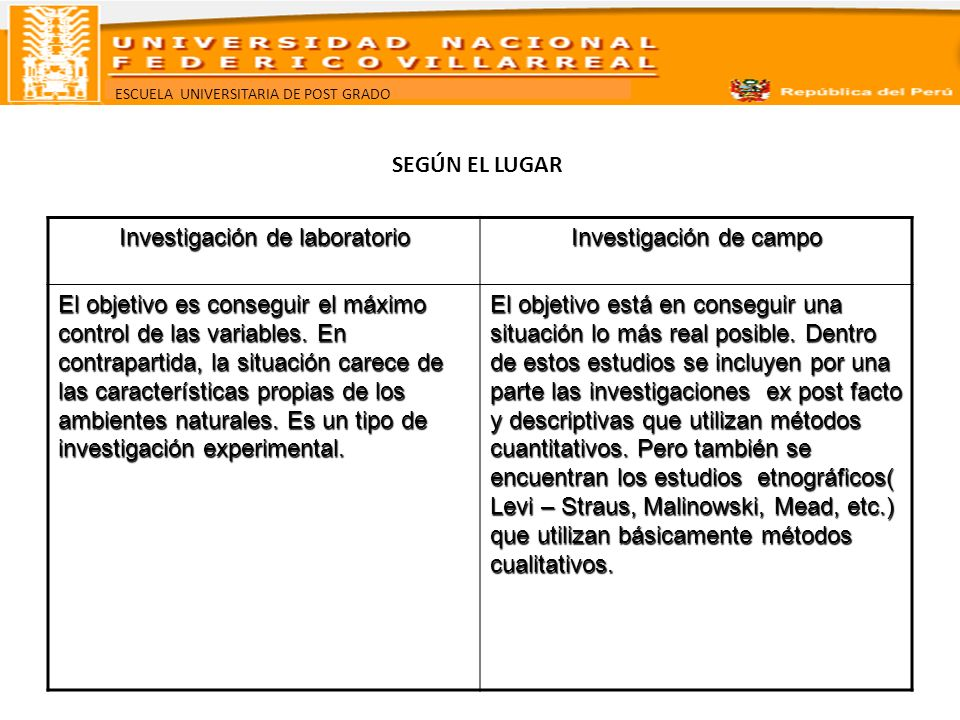 Investigación de laboratorio Investigación de campo