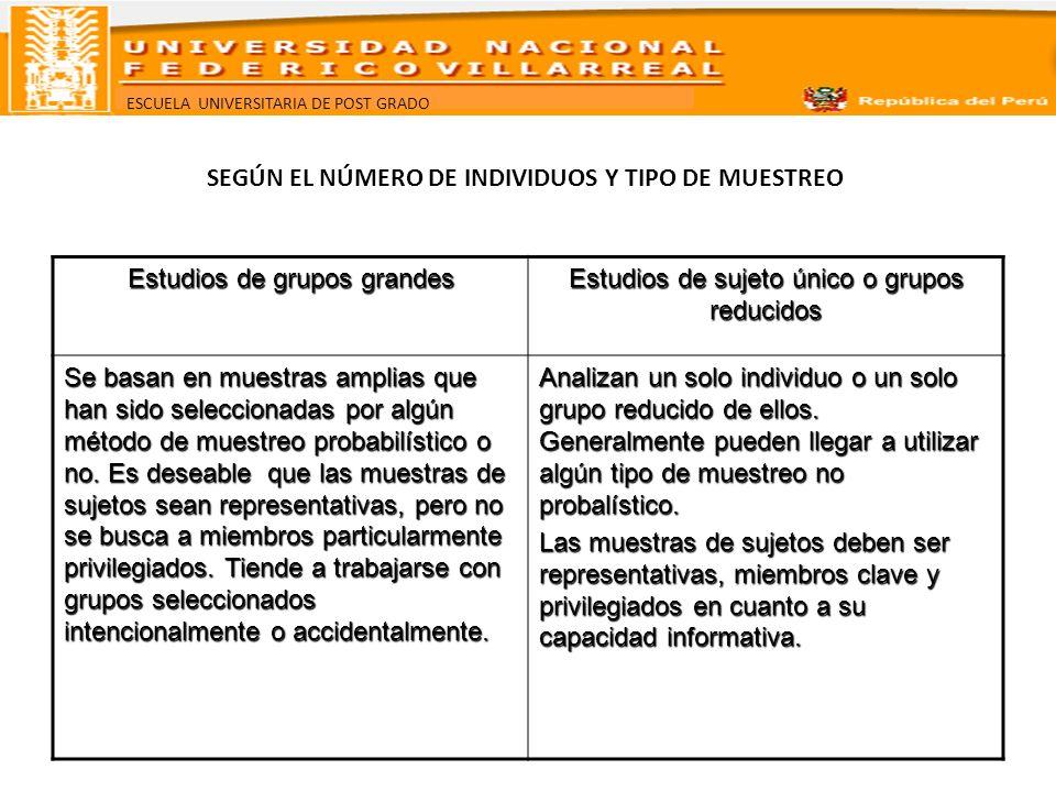SEGÚN EL NÚMERO DE INDIVIDUOS Y TIPO DE MUESTREO